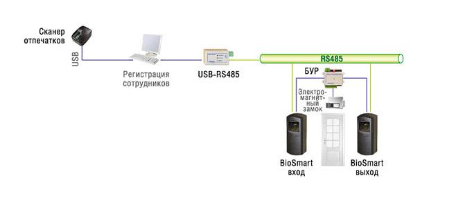 преобразователя USB-RS485.